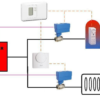 Diagram of basic heating system controls
